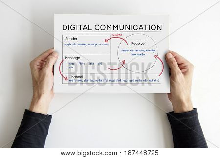 Digital Technology Online Communication Concept