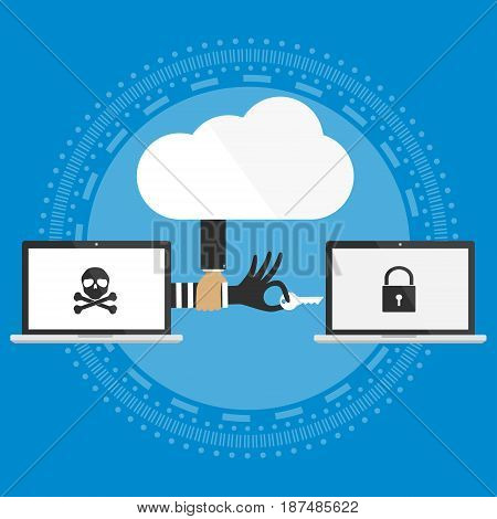 Hacker hand with key to hacking to victim laptop computer protected with cloud security.Vector illustration cloud computing security design.