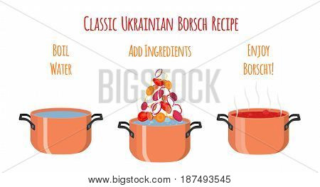 Recipe of Ukrainian borscht, traditional meal. Made in cartoon flat style.
