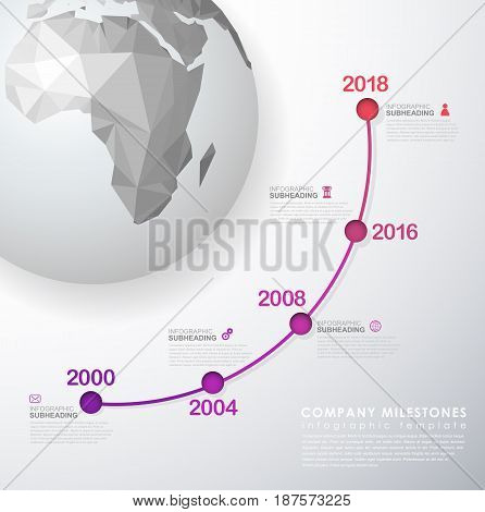 Infographic startup milestones timeline vector template with polygonal world map.