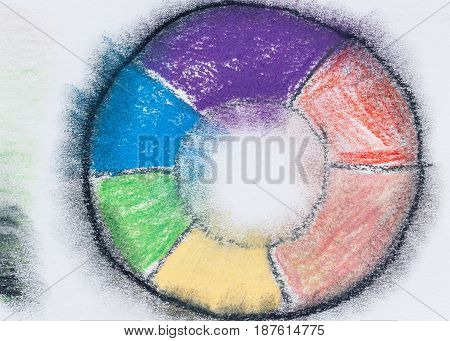 Color wheel with pastel pencils. Tutorial. Design element. Abstract background.