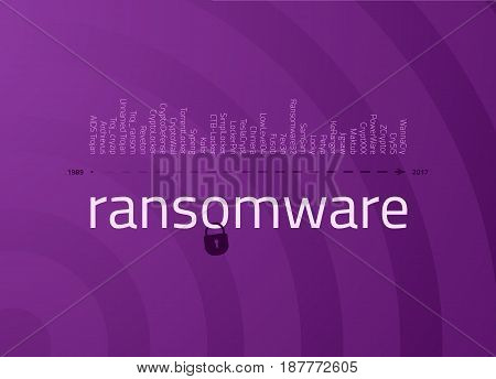 The word ransomware and the names of the most popular ransomware. Reveton, Teslacrypt, Locky, Chimera, CryptoLocker, TorrentLocker, CryptoWall, Fusob, WannaCry and others. Editable eps10 Vector.