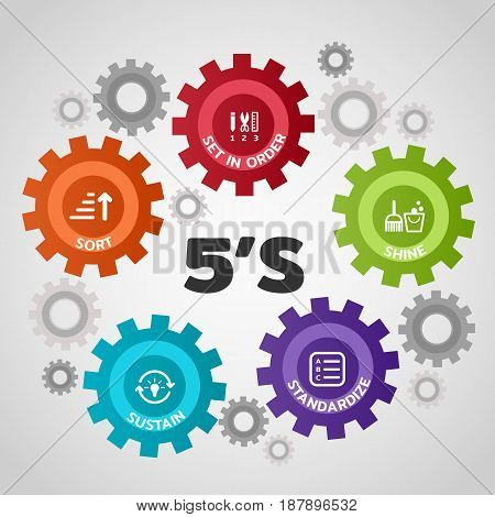 5S methodology management. Sort. Set in order. Shine. Standardize and Sustain. in gear Vector illustration.