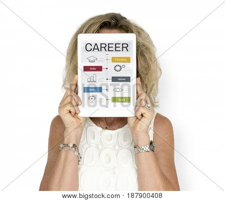 Career Opportunity Work Diagram Concept