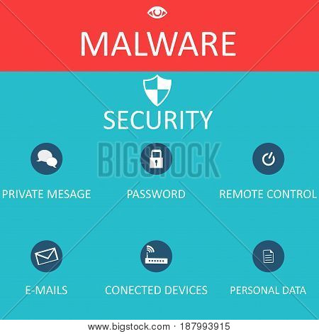 Ilustration of the benefits of the online security against malware. Utilities of an antivirus that can protect your system from malware harm.
