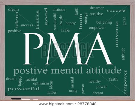 Pma Word Cloud Concept On A Chalkboard