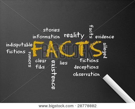 Chalkboard - Facts