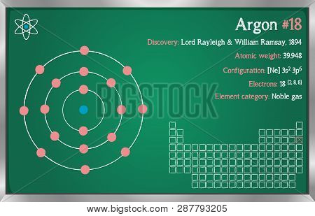 Detailed Infographic Of The Element Of Argon.