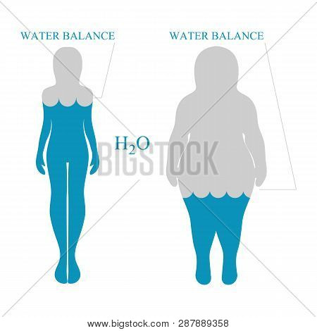 Water Balance, Human Silhouettes. Healthy Lifestyle Concept. Vector