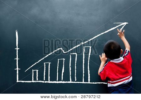 boy drawing sales report on the wall