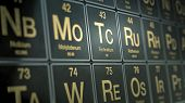 close up view of a periodic table of elements (3d render) poster