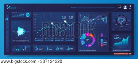 Ui, Ux, Kit Dashboard With Modern Infographic And Graphic. Admin Panel With Data, Statistics Circle