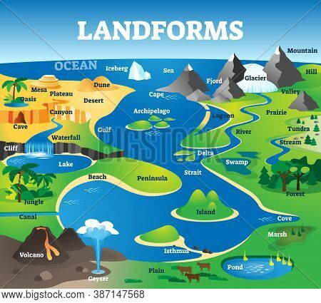 Landforms Collection With Educational Labeled Formation Examples Scenery. Landscape View With Geogra
