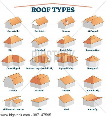 Roof Types Labeled Titles Collection Set With 3d Examples For House Building. House Construction Ext