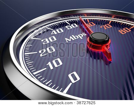 Speed of  internet connection