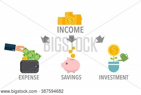 Financial Planning Concept Vector Illustration On White Background. Income Arrangement For Expense,