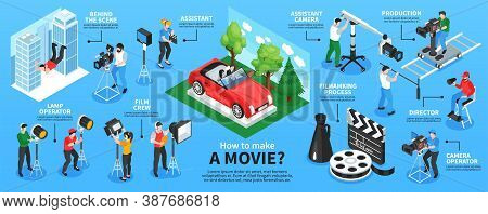Isometric Cinematography Infographics With Text Captions Pointing To Shooting Crew Members Equipment