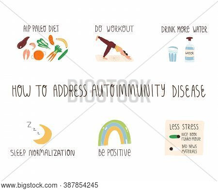 How To Address Autoimmunity Disease Banner. Aip Paleo Diet, Sleep Normalization, Less Stress, More W