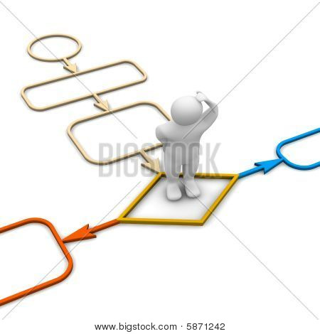 Choice inside diagram