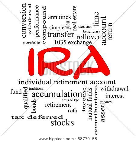 Ira Word Cloud Concept In Red Caps