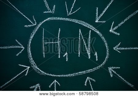 H1N1 written in a chalkboard referring to influenza A virus poster