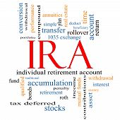 IRA Word Cloud Concept with great terms such as individual retirement account plan and more. poster
