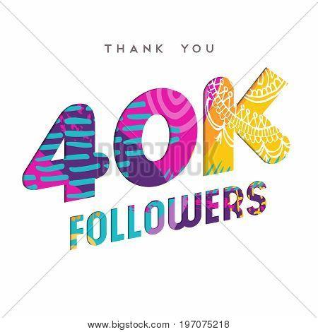 40K Internet Follower Number Thank You Template