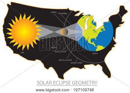 2017 Total Solar Eclipse across America USA map outline geometry color vector illustration