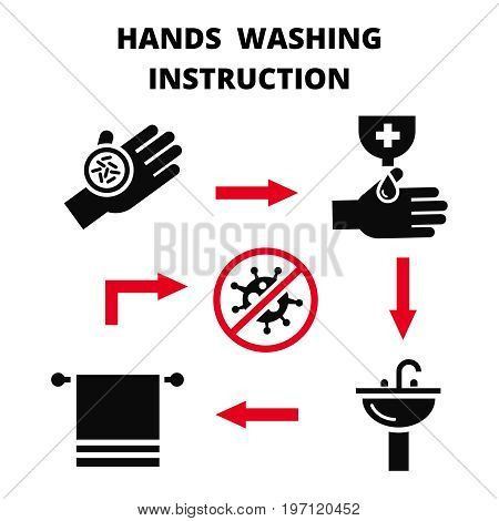 Hand washing instruction - hygiene concept. Hand hygienic symbol, vector illustration poster