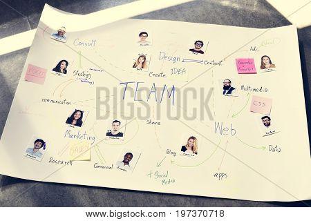 Flowchart organization management planning