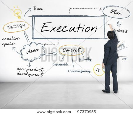 Execution business development strategy
