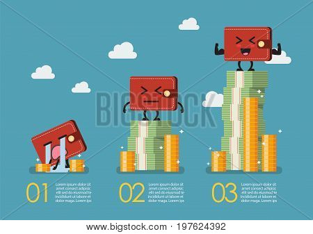 Wallet with money infographic. Social stratification concept