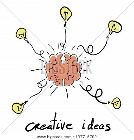 Light bulbs and Brain Idea concept on white background
