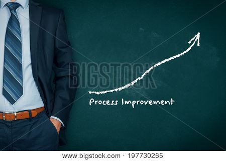 Process improvement concept. Manager (businessman, coach, leadership) plan to improve company processes.