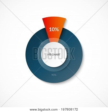 Pie chart. Share of 10 and 90 percent. Circle diagram for infographics. Vector banner. Can be used for chart, graph, data visualization, web design