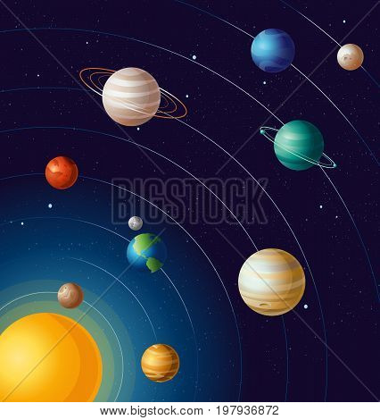 Vector illustration of planets on orbits the sun astronomy educational banner. All planets of solar system with blue background in flat cartoon style