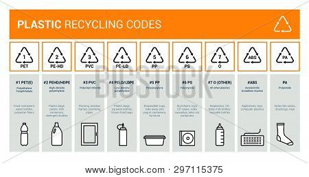 Plastic Recycling Codes Infographic For Packaging Labeling, Waste Disposal And Industrial Reprocessi