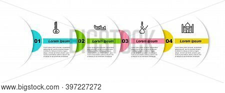 Set Line Sitar, Indian Shoes, Hookah And Taj Mahal. Business Infographic Template. Vector