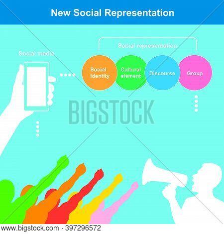 New Social Representation. Diagram For Result Education Of New Social Representation And Include Pro