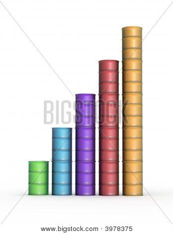 Column color chart made of oil barrel. poster