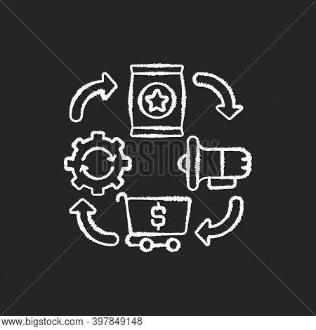 Logistics Chalk White Icon On Black Background. Entrepreneurship Organization, Effective Production,