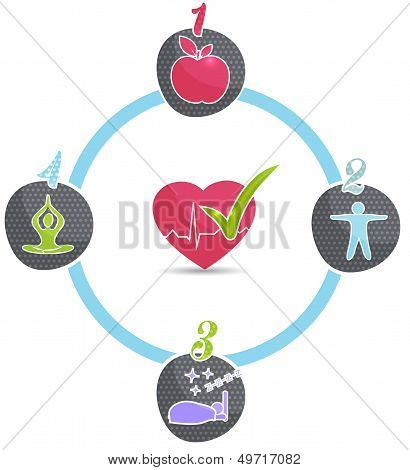 Healthy lifestile wheel