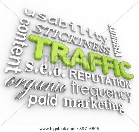 Web Traffic Word Background Content Marketing SEO Reputation