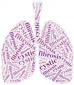 Word cloud cystic fibrosis related in shape of Lungs. Healthcare or medical concept. poster