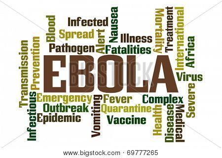 Ebola Word Cloud on White Background
