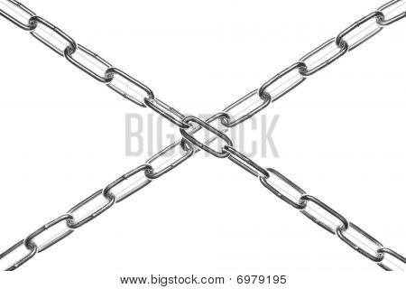 Two Crossed Chains