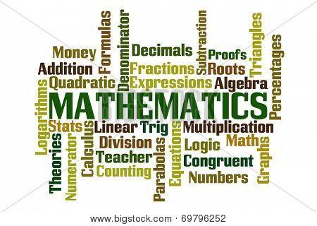 Mathematics word cloud on white background