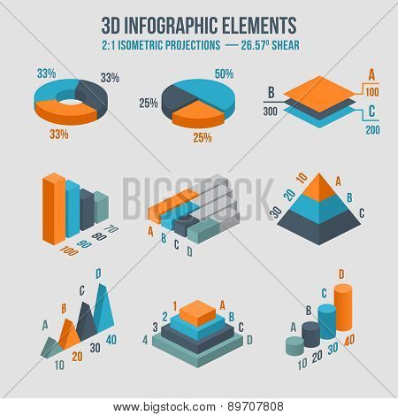 Isometric 3d vector sign. Pie and donut chart, layers graphs, pyramid diagram