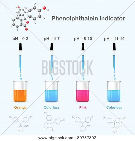Forms Of Phenolphthalein In Solutions With Different Ph