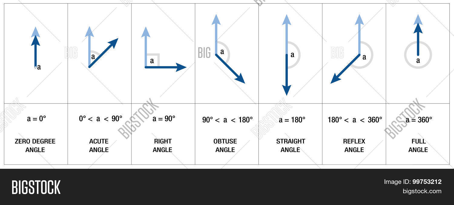 Angles types geometry trigonometry vector photo bigstock angles types geometry trigonometry biocorpaavc Image collections